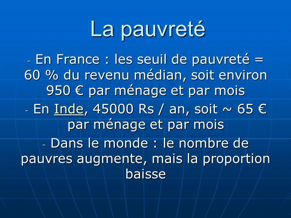 La pauvreté - En France : les seuil de pauvreté = 60 % du revenu médian, soit environ 950 par ménage et par mois - En Inde, 45000 Rs / an, soit ~ 65 par ménage et par mois Inde - Dans le monde : le nombre de pauvres augmente, mais la proportion baisse