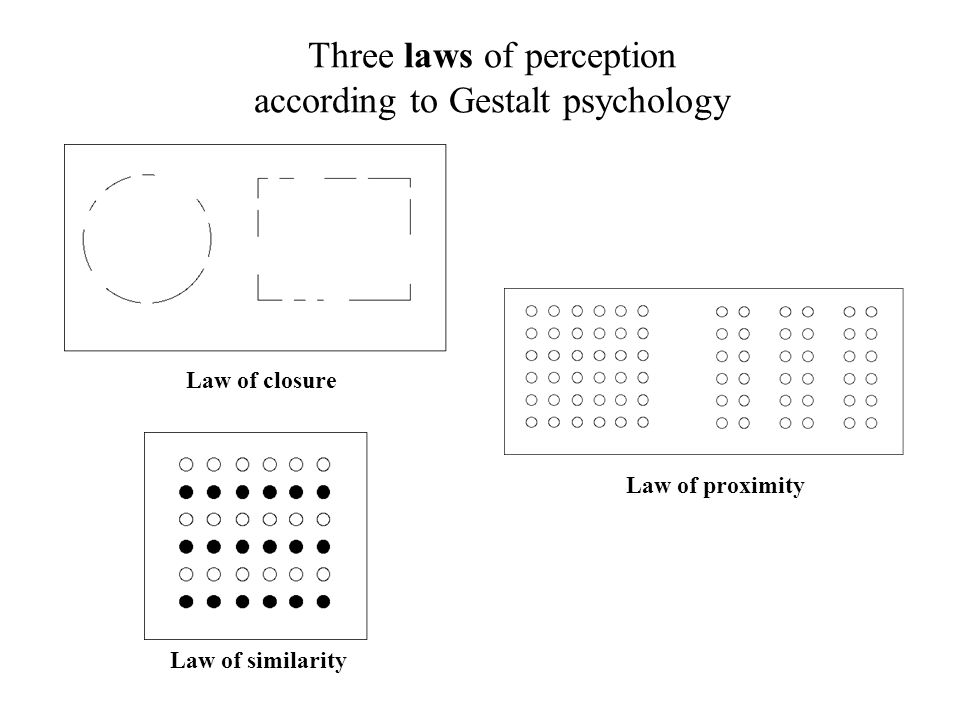 Law of closure Law of similarity Law of proximity Three laws of perception according to Gestalt psychology