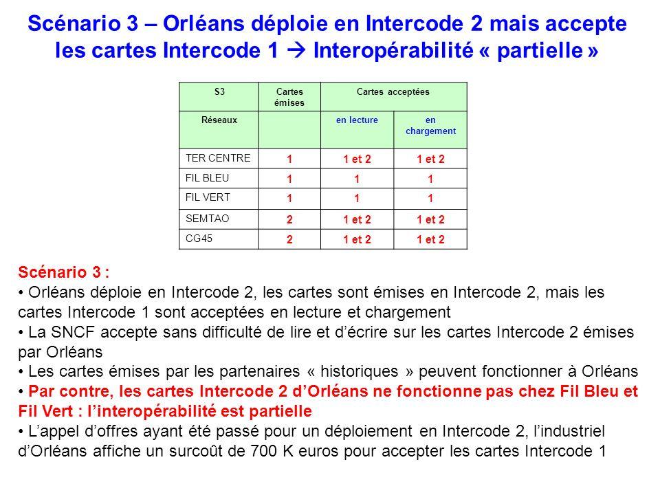 S3Cartes émises Cartes acceptées Réseauxen lectureen chargement TER CENTRE 11 et 2 FIL BLEU 111 FIL VERT 111 SEMTAO 21 et 2 CG45 21 et 2 Scénario 3 –