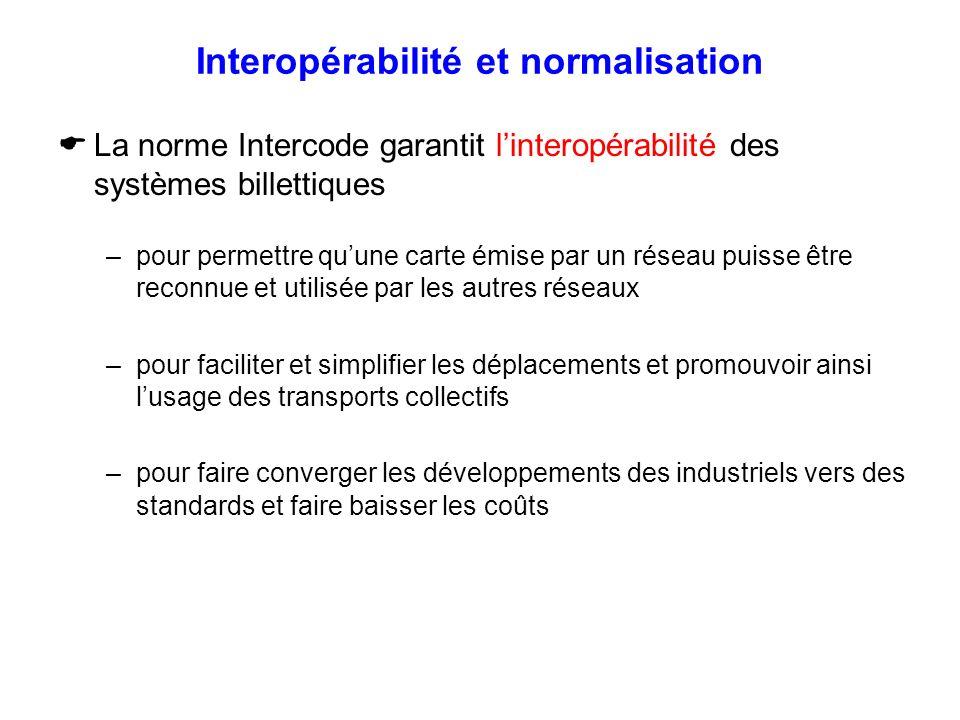 Interopérabilité et normalisation La norme Intercode garantit linteropérabilité des systèmes billettiques –pour permettre quune carte émise par un rés