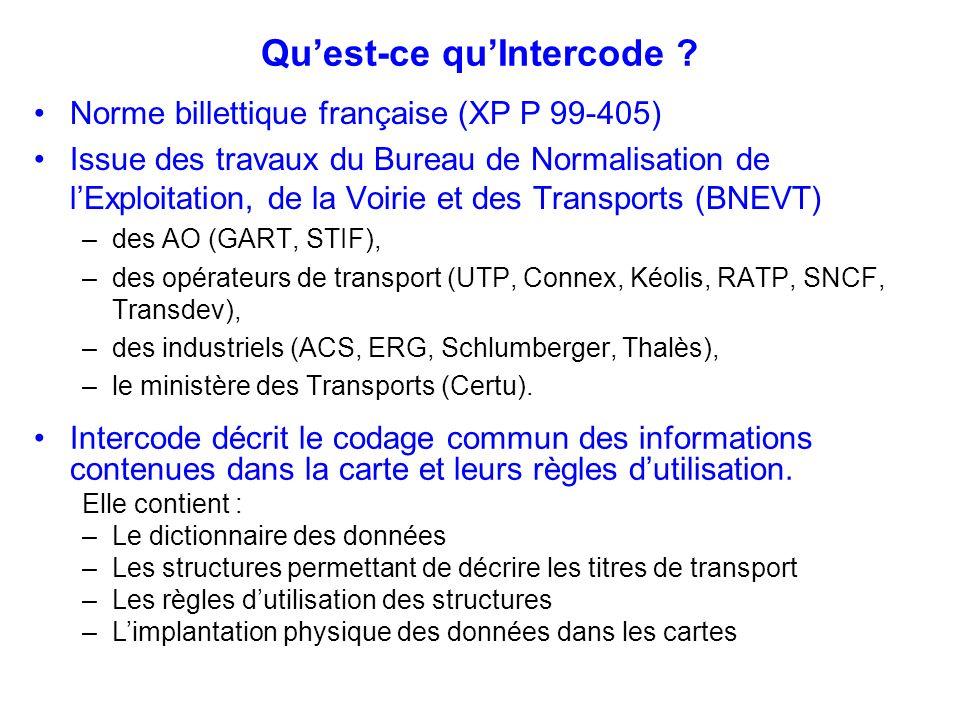 Quest-ce quIntercode ? Norme billettique française (XP P 99-405) Issue des travaux du Bureau de Normalisation de lExploitation, de la Voirie et des Tr