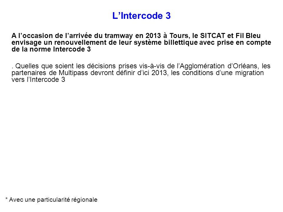 LIntercode 3 * Avec une particularité régionale A loccasion de larrivée du tramway en 2013 à Tours, le SITCAT et Fil Bleu envisage un renouvellement d