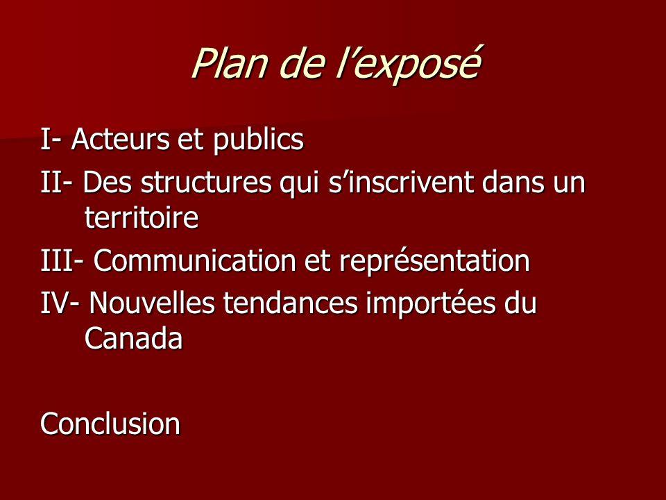 Plan de lexposé I- Acteurs et publics II- Des structures qui sinscrivent dans un territoire III- Communication et représentation IV- Nouvelles tendanc