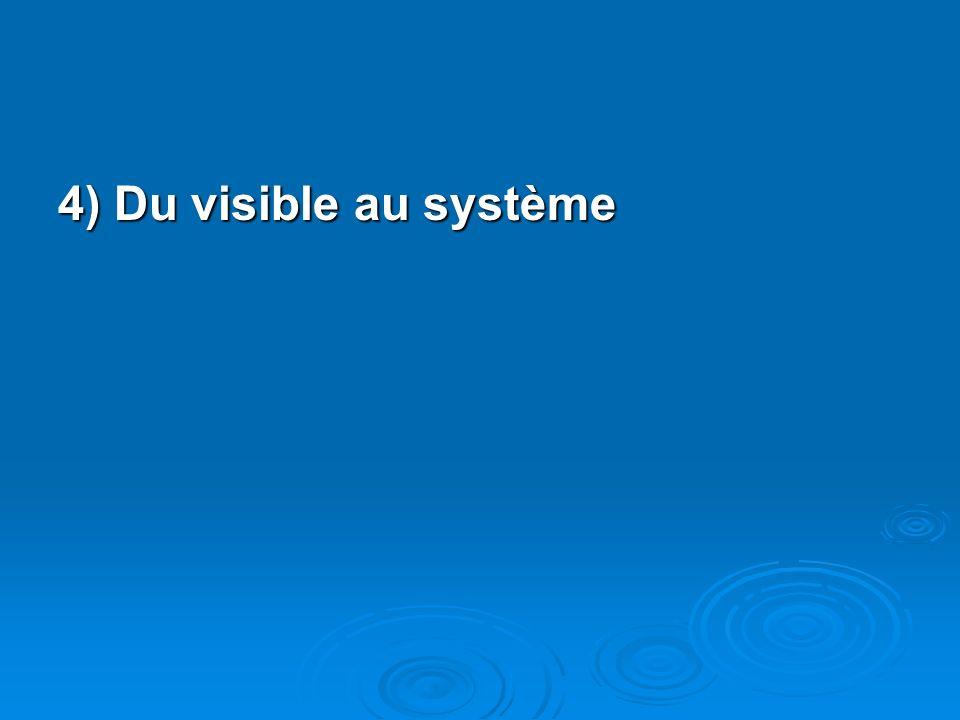 4) Du visible au système