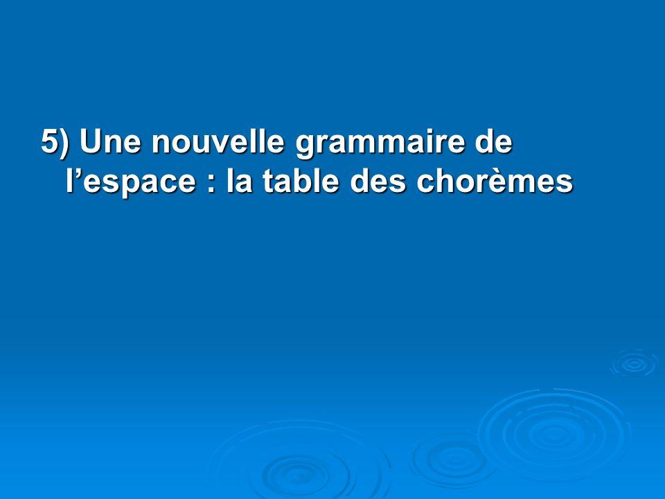 5) Une nouvelle grammaire de lespace : la table des chorèmes