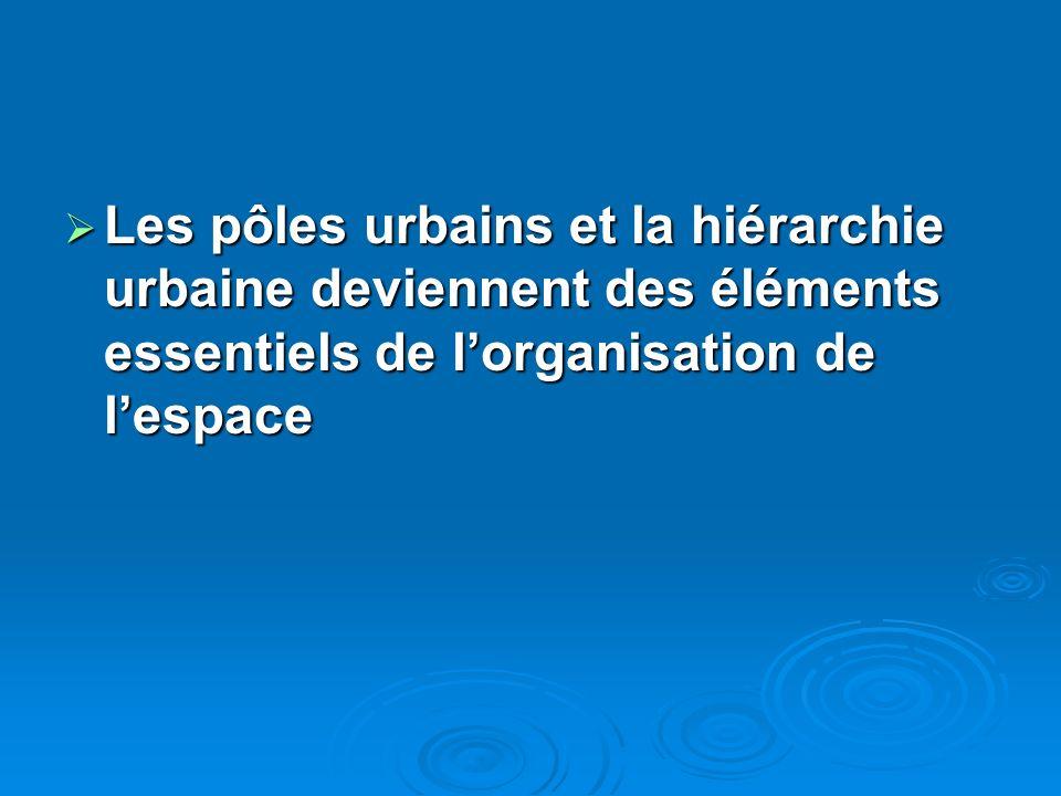 Les pôles urbains et la hiérarchie urbaine deviennent des éléments essentiels de lorganisation de lespace Les pôles urbains et la hiérarchie urbaine deviennent des éléments essentiels de lorganisation de lespace