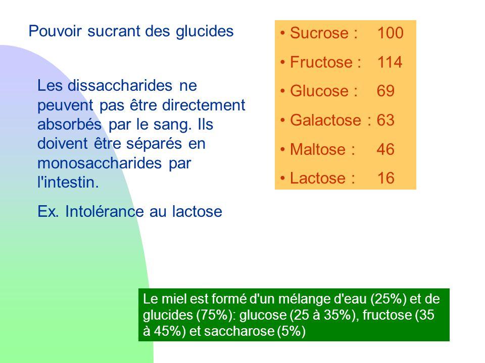 Pouvoir sucrant des glucides Sucrose :100 Fructose : 114 Glucose : 69 Galactose :63 Maltose :46 Lactose : 16 Les dissaccharides ne peuvent pas être di