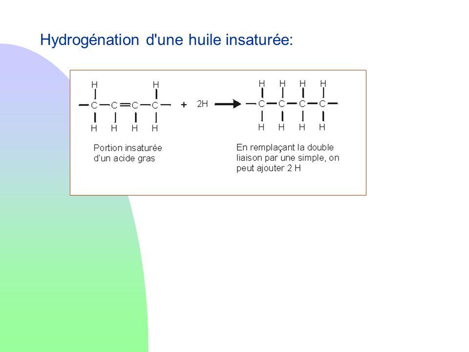 Hydrogénation d'une huile insaturée: