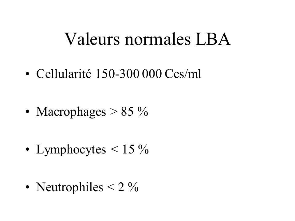 Valeurs normales LBA Cellularité 150-300 000 Ces/ml Macrophages > 85 % Lymphocytes < 15 % Neutrophiles < 2 %