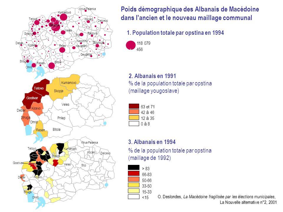 3. Albanais en 1994 % de la population totale par opstina (maillage de 1992) 2. Albanais en 1991 % de la population totale par opstina (maillage yougo