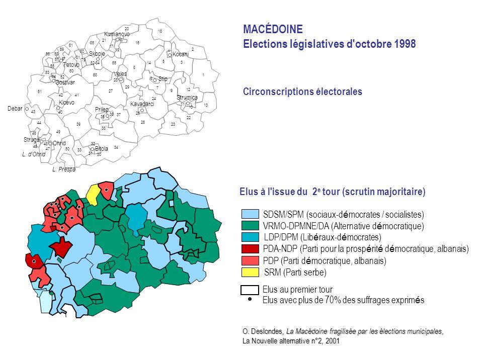 Elus à l'issue du 2 e tour (scrutin majoritaire) Circonscriptions électorales MACÉDOINE Elections législatives d'octobre 1998 SDSM/SPM (sociaux-d é mo