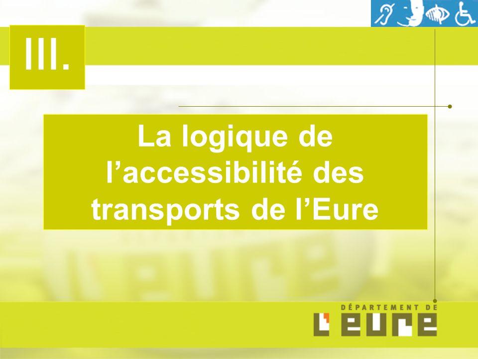 III. La logique de laccessibilité des transports de lEure