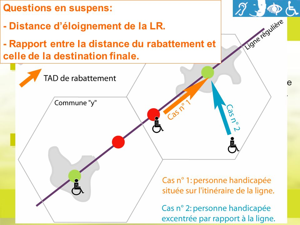 Rendre 30% darrêts de LR accessibles… Un point darrêt (& cheminement) rendu accessible dans chaque bourg-centre des communes traversées par une ligne régulière.