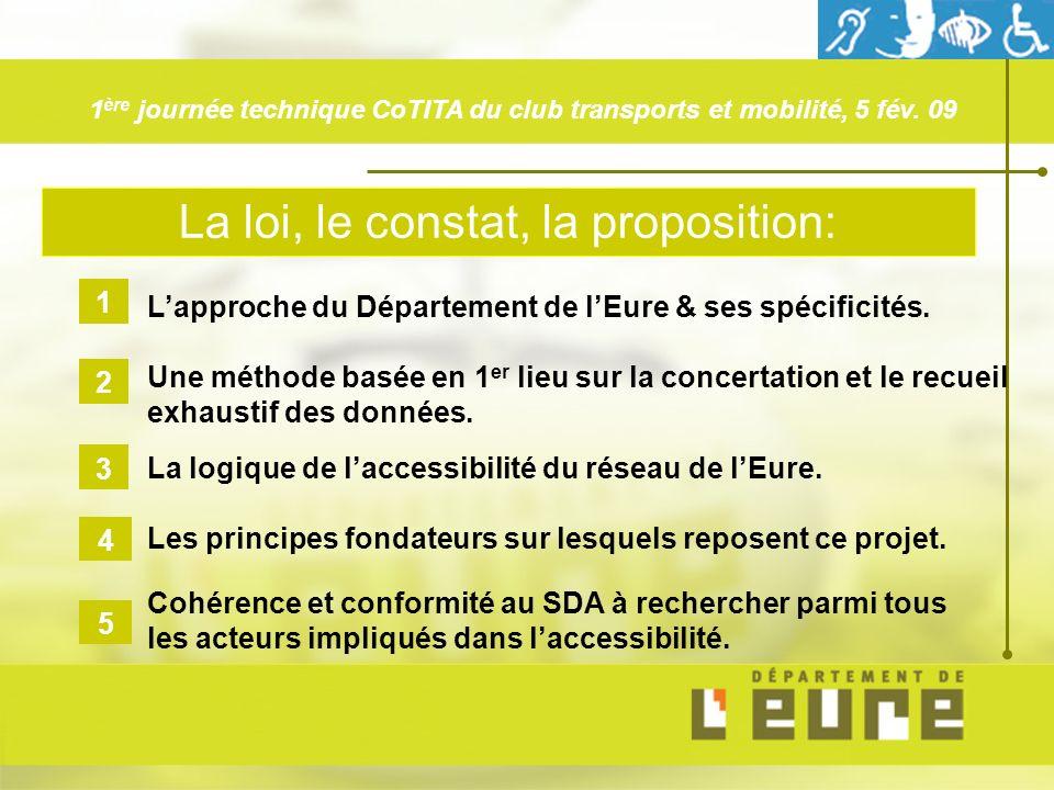 La loi, le constat, la proposition: Lapproche du Département de lEure & ses spécificités.