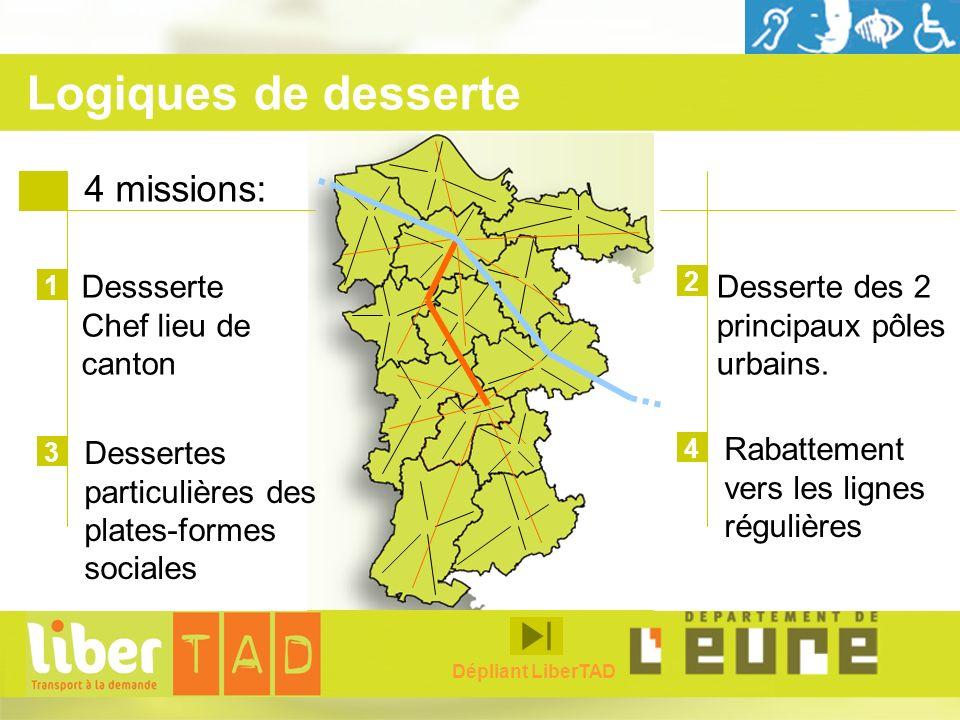 Logiques de desserte Dépliant LiberTAD 4 missions: Dessserte Chef lieu de canton Dessertes particulières des plates-formes sociales 1 3 Rabattement ve