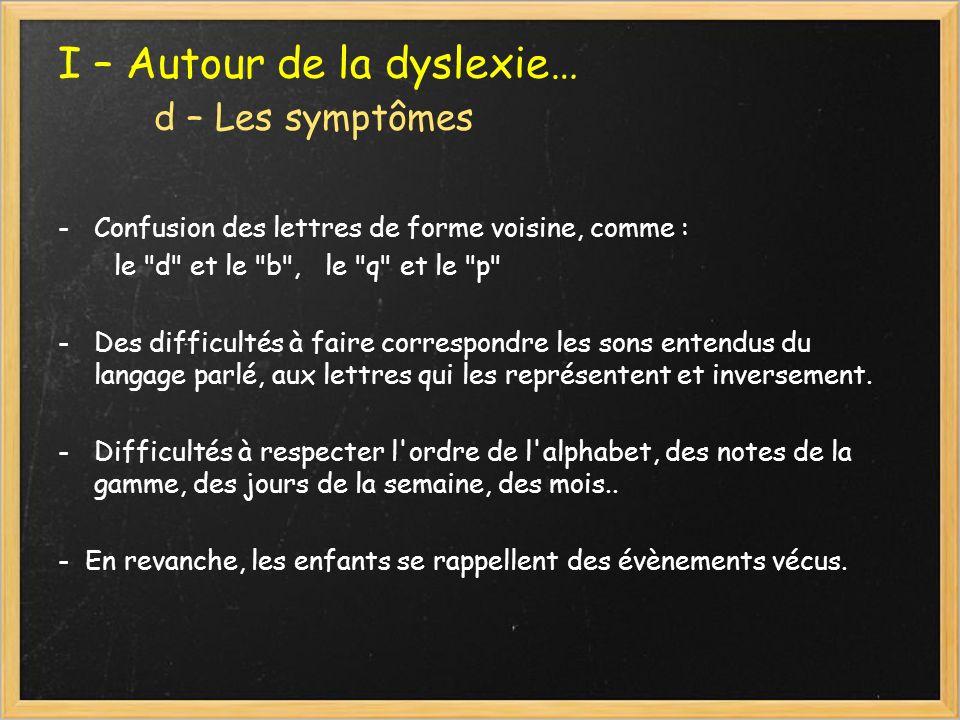 I – Autour de la dyslexie… d – Les symptômes -Confusion des lettres de forme voisine, comme : le