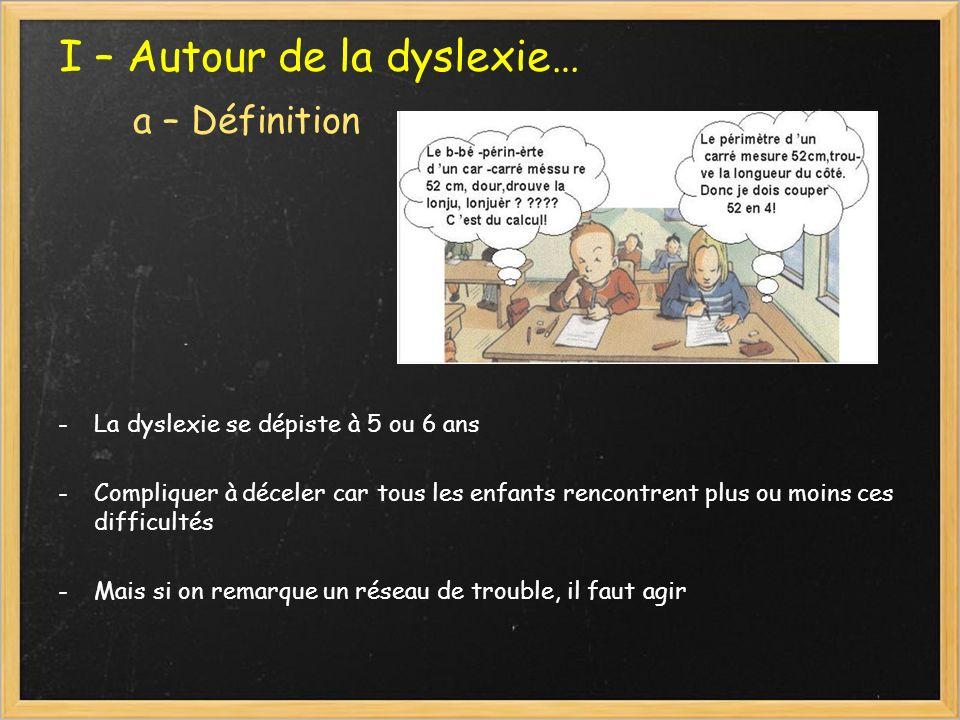 I – Autour de la dyslexie… a – Définition -La dyslexie se dépiste à 5 ou 6 ans -Compliquer à déceler car tous les enfants rencontrent plus ou moins ce