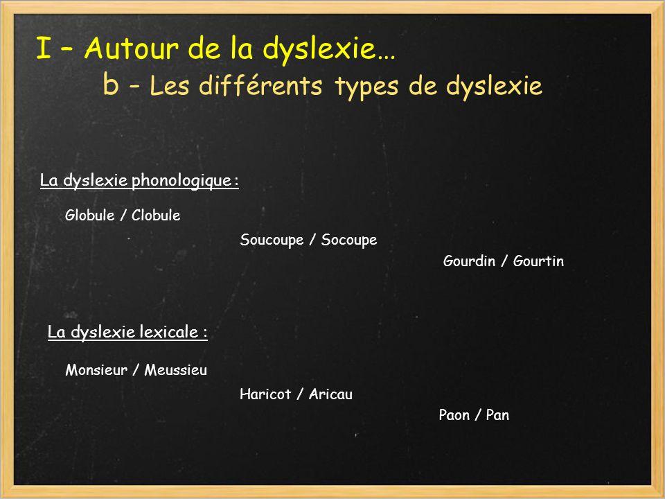 I – Autour de la dyslexie… b - Les différents types de dyslexie La dyslexie phonologique : Globule / Clobule Soucoupe / Socoupe Gourdin / Gourtin La d