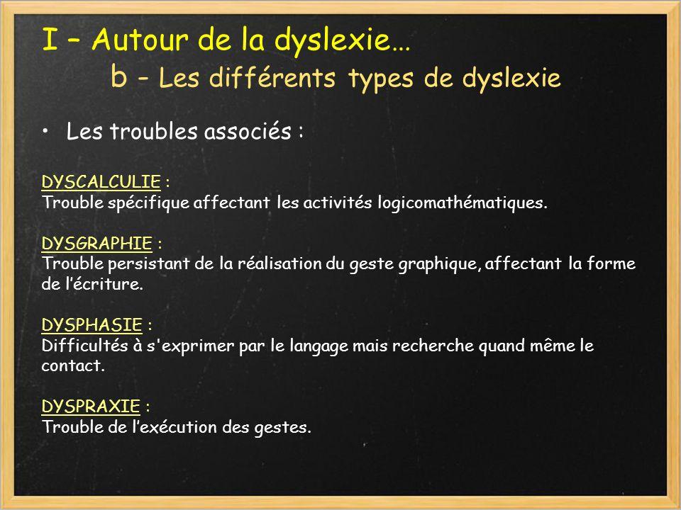 I – Autour de la dyslexie… b - Les différents types de dyslexie Les troubles associés : DYSCALCULIE : Trouble spécifique affectant les activités logic