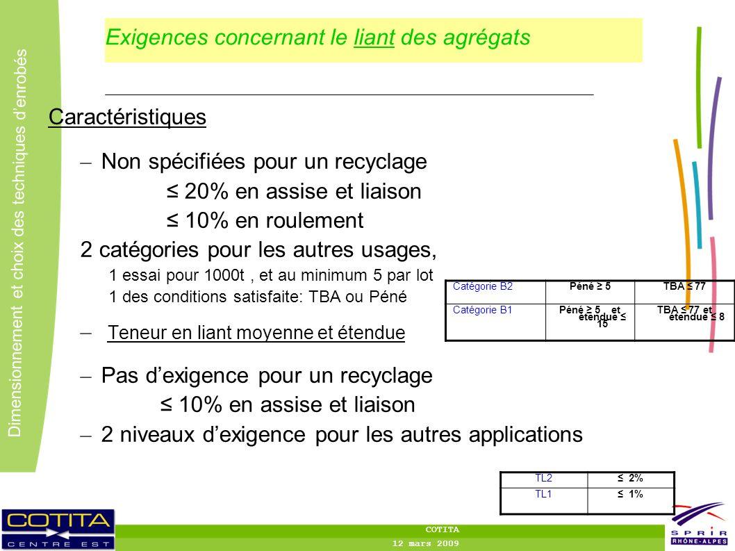10 Dimensionnement et choix des techniques denrobés COTITA 12 mars 2009 Exigences concernant le liant des agrégats Caractéristiques – Non spécifiées p