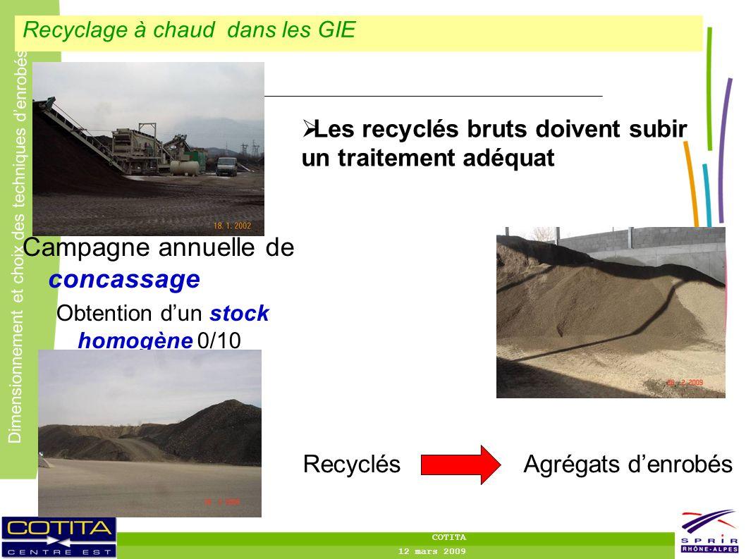 13 Dimensionnement et choix des techniques denrobés COTITA 12 mars 2009 Recyclage à chaud dans les GIE Campagne annuelle de concassage Obtention dun s