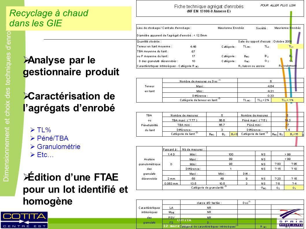14 Dimensionnement et choix des techniques denrobés COTITA 12 mars 2009 Recyclage à chaud dans les GIE Analyse par le gestionnaire produit Caractérisa