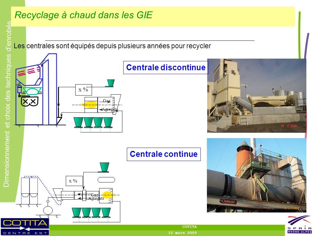 15 Dimensionnement et choix des techniques denrobés COTITA 12 mars 2009 Recyclage à chaud dans les GIE Les centrales sont équipés depuis plusieurs ann