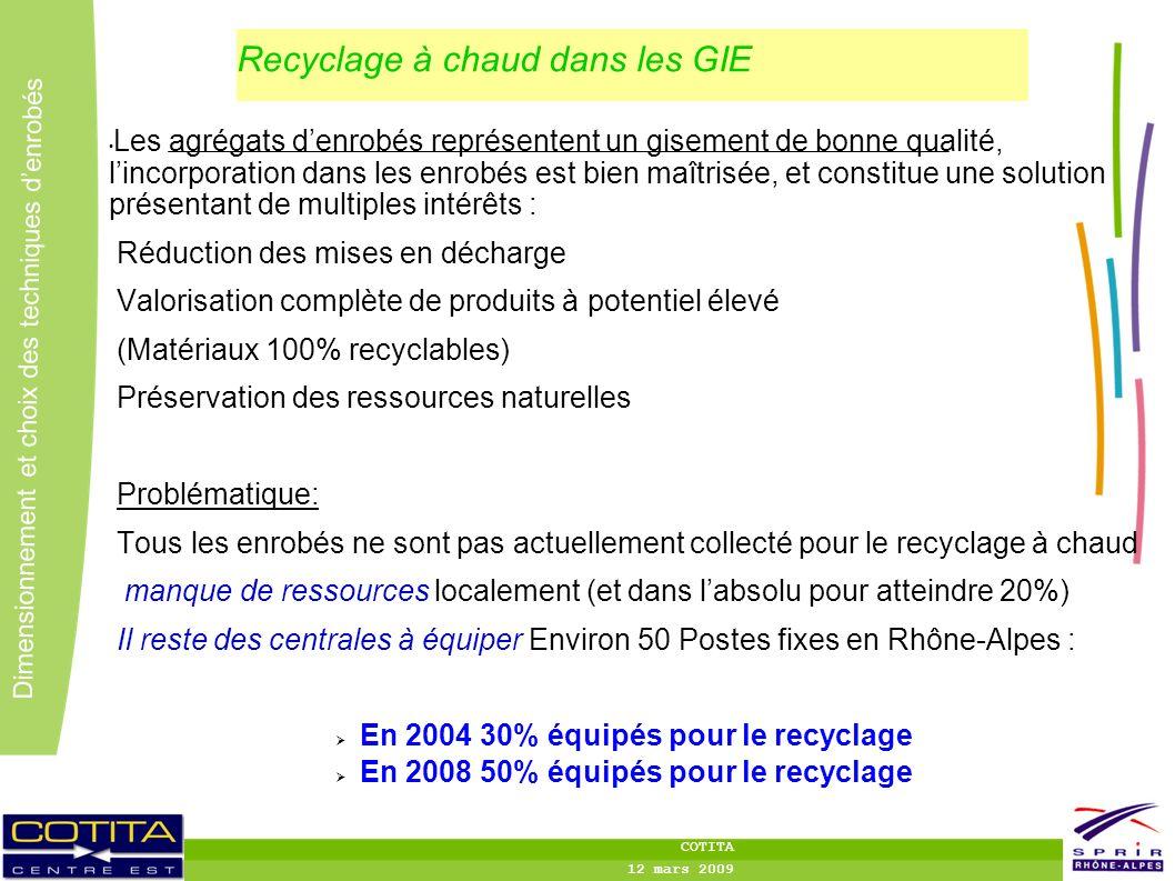 17 Dimensionnement et choix des techniques denrobés COTITA 12 mars 2009 Recyclage à chaud dans les GIE Les agrégats denrobés représentent un gisement