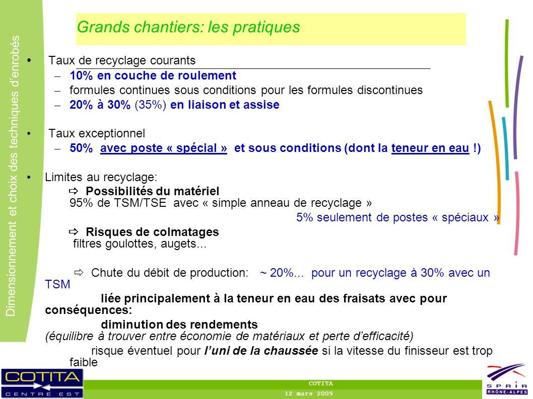 21 Dimensionnement et choix des techniques denrobés COTITA 12 mars 2009 Grands chantiers: les pratiques Taux de recyclage courants – 10% en couche de