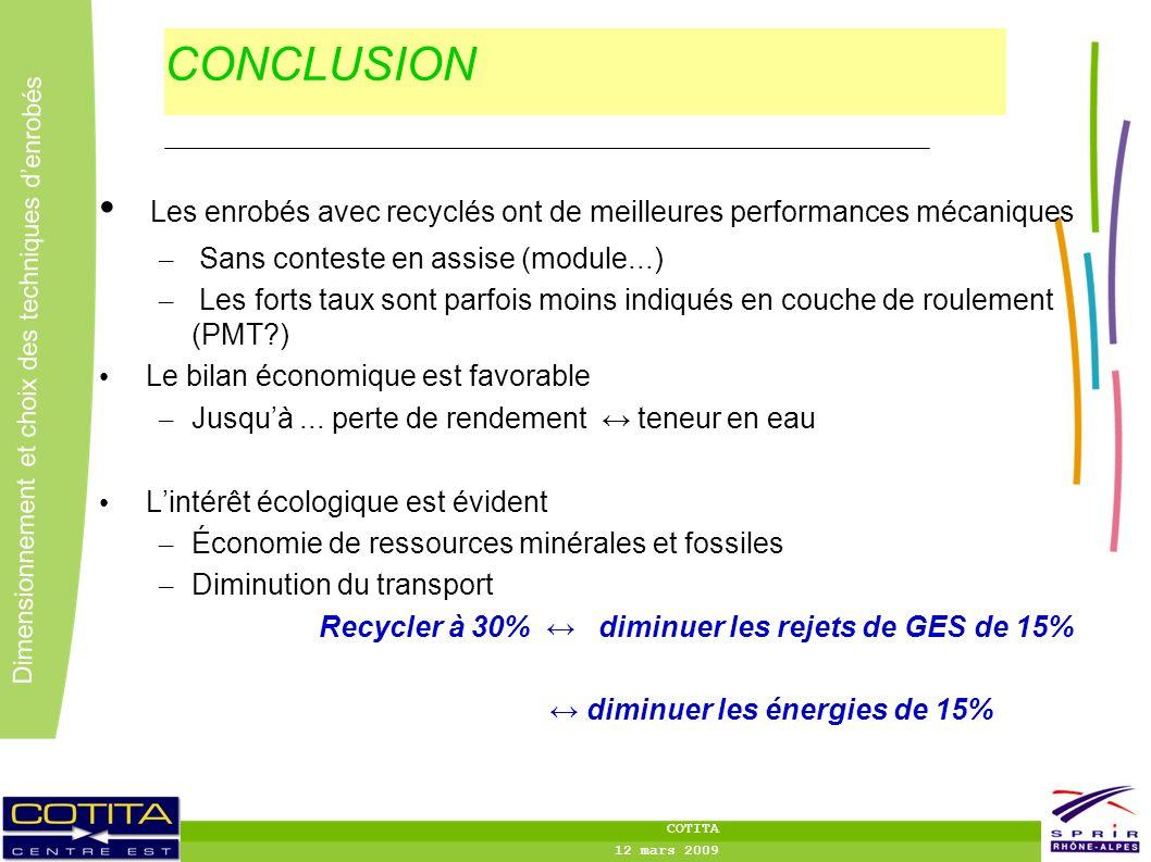 27 Dimensionnement et choix des techniques denrobés COTITA 12 mars 2009 CONCLUSION Les enrobés avec recyclés ont de meilleures performances mécaniques