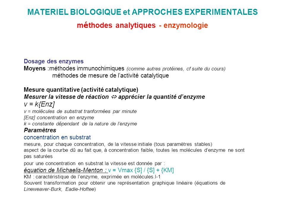 MATERIEL BIOLOGIQUE et APPROCHES EXPERIMENTALES m é thodes analytiques - enzymologie Dosage des enzymes Moyens :méthodes immunochimiques (comme autres