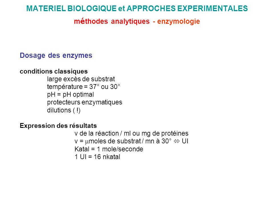Dosage des enzymes conditions classiques large excès de substrat température = 37° ou 30° pH = pH optimal protecteurs enzymatiques dilutions ( !) Expr