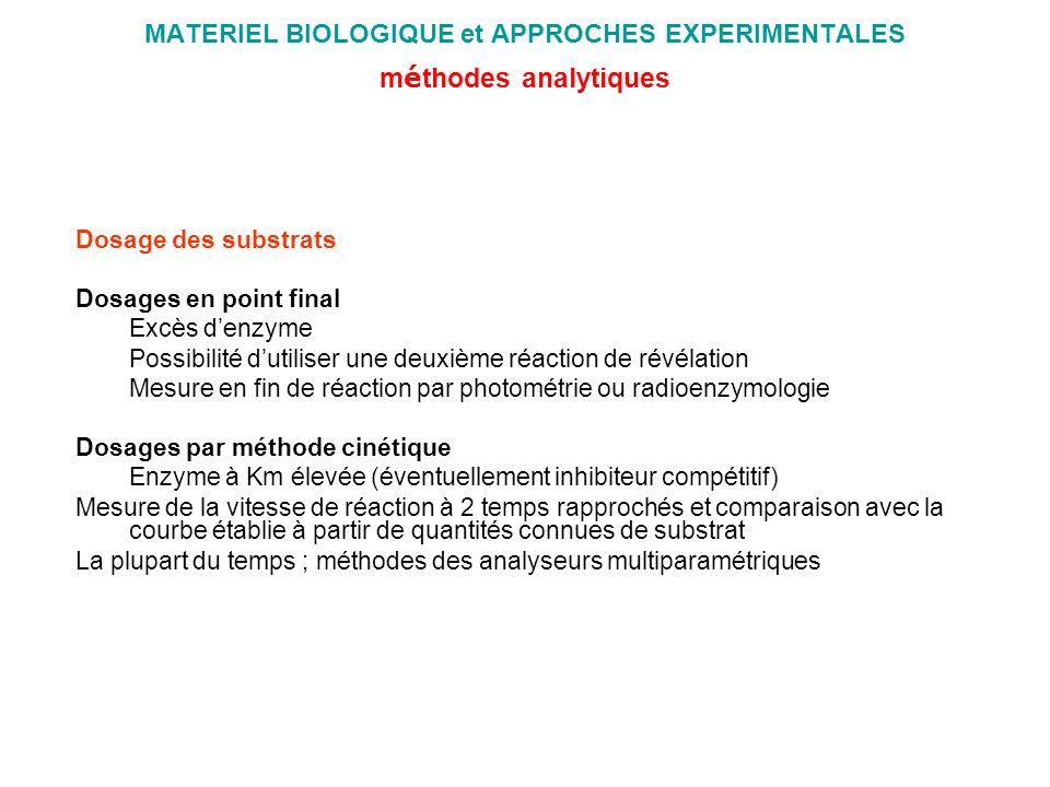 MATERIEL BIOLOGIQUE et APPROCHES EXPERIMENTALES m é thodes analytiques Dosage des substrats Dosages en point final Excès denzyme Possibilité dutiliser