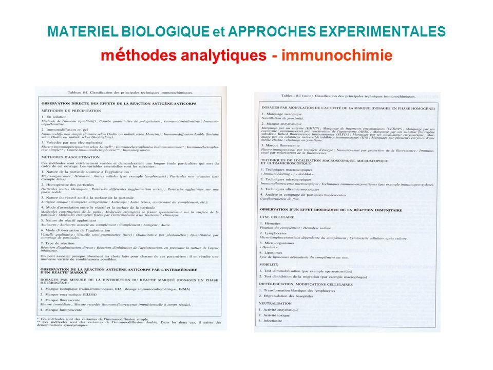 MATERIEL BIOLOGIQUE et APPROCHES EXPERIMENTALES m é thodes analytiques - immunochimie