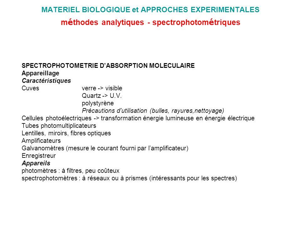 MATERIEL BIOLOGIQUE et APPROCHES EXPERIMENTALES m é thodes analytiques - enzymologie Dosage des enzymes Moyens :méthodes immunochimiques (comme autres protéines, cf suite du cours) méthodes de mesure de lactivité catalytique Mesure quantitative (activité catalytique) Mesurer la vitesse de réaction apprécier la quantité denzyme v = k{Enz] v = molécules de substrat tranformées par minute [Enz] concentration en enzyme k = constante dépendant de la nature de lenzyme Paramètres concentration en substrat mesure, pour chaque concentration, de la vitesse initiale (tous paramètres stables) aspect de la courbe dû au fait que, à concentration faible, toutes les molécules denzyme ne sont pas saturées pour une concentration en substrat la vitesse est donnée par : équation de Michaelis-Menton : v = Vmax {S] / {S] + {KM] KM : caractéristique de lenzyme, exprimée en molécules.l-1 Souvent transformation pour obtenir une représentation graphique linéaire (équations de Lineweaver-Burk, Eadie-Hoftee)