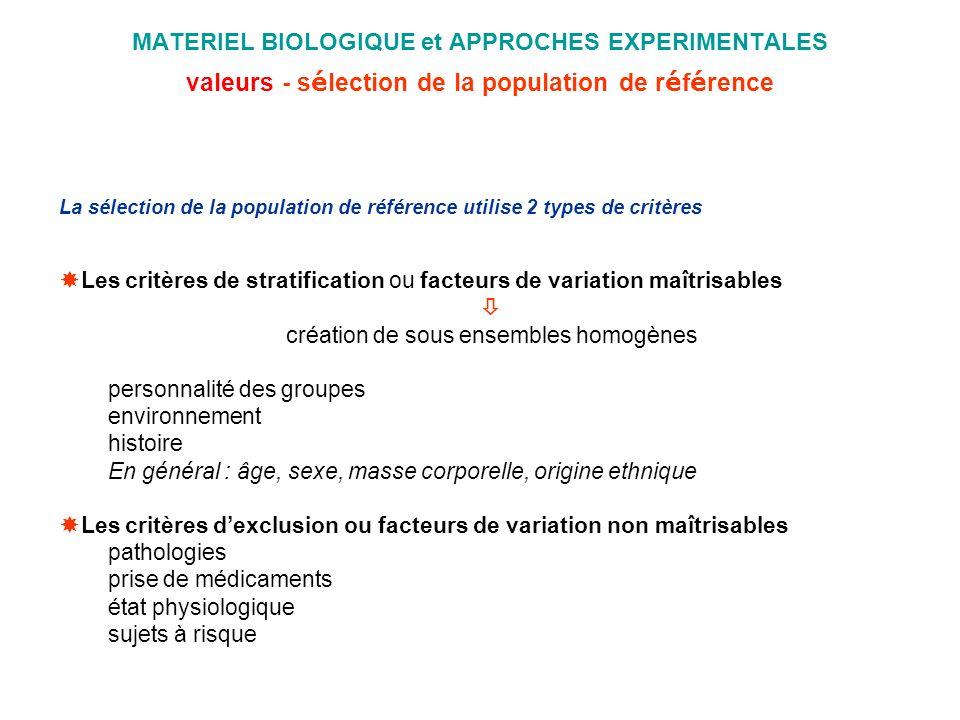 MATERIEL BIOLOGIQUE et APPROCHES EXPERIMENTALES valeurs - s é lection de la population de r é f é rence La sélection de la population de référence uti