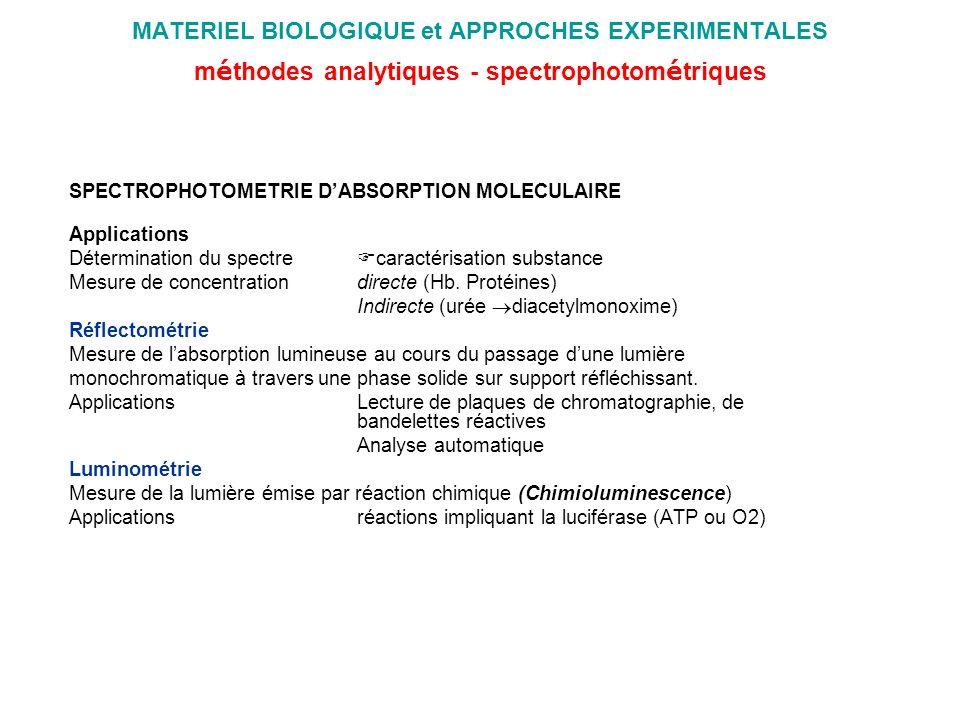 MATERIEL BIOLOGIQUE et APPROCHES EXPERIMENTALES m é thodes analytiques - immunochimie Préparation des réactifs immunochimiques Immunisation expérimentale danimaux la plupart du temps Préparation des antigènes Grosses molécules spontanément immunogènes injection directe Haptènes = molécules PM <5000 couplage avec grosses molécules (albumine, adjuvant de Freund) Préparation des anticorps Anticorps polyclonaux Mélange danticorps issus de nombreuses cellules lymphoïdes Ac reconnaissant des épitopes différents ou des aspects variés du même épitope ou un même épitope avec une affinité variable = immunsérums, excellents réactifs Nécessité de purifier limmunsérum de le concentrer en anticorps (précipitation Ig) Anticorps monoclonaux Proviennent de lhybridation dune cellule lymphocytaire avec une cellule tumorale (plasmocytome) =>cellule hybride immortelle =>clone à fabrication indéfinie et stabilisée d1 anticorps avantages : production industrielle préparation à partir dantigènes inconnus