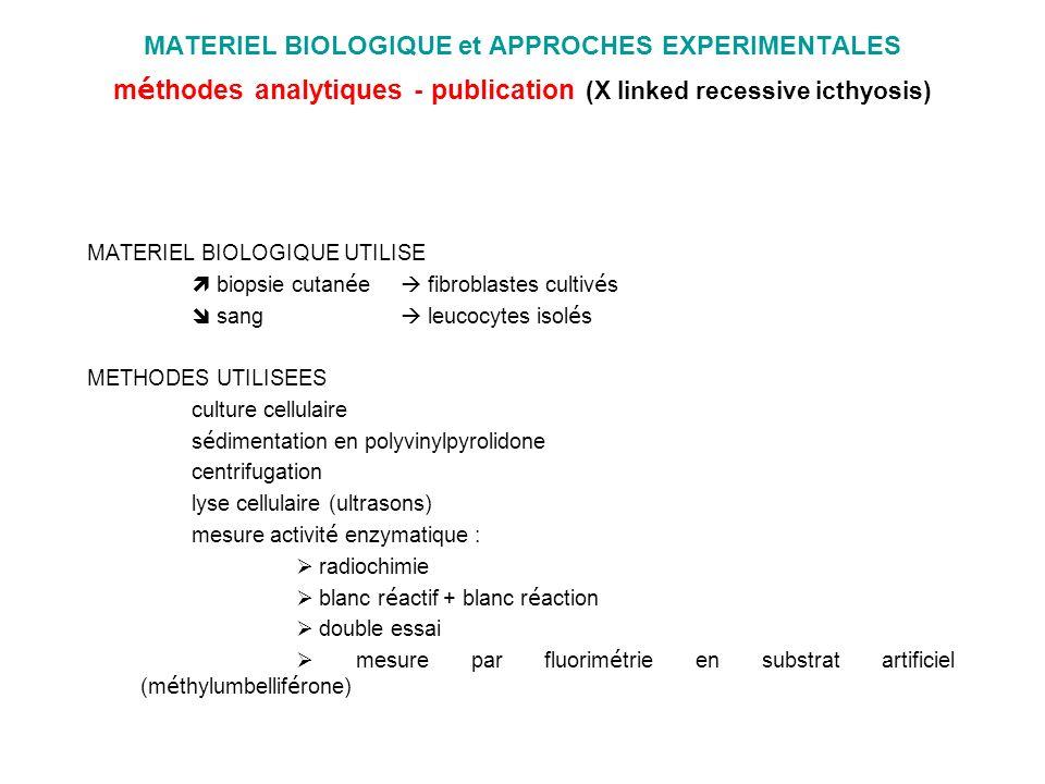 MATERIEL BIOLOGIQUE et APPROCHES EXPERIMENTALES m é thodes analytiques - publication (X linked recessive icthyosis) MATERIEL BIOLOGIQUE UTILISE biopsi