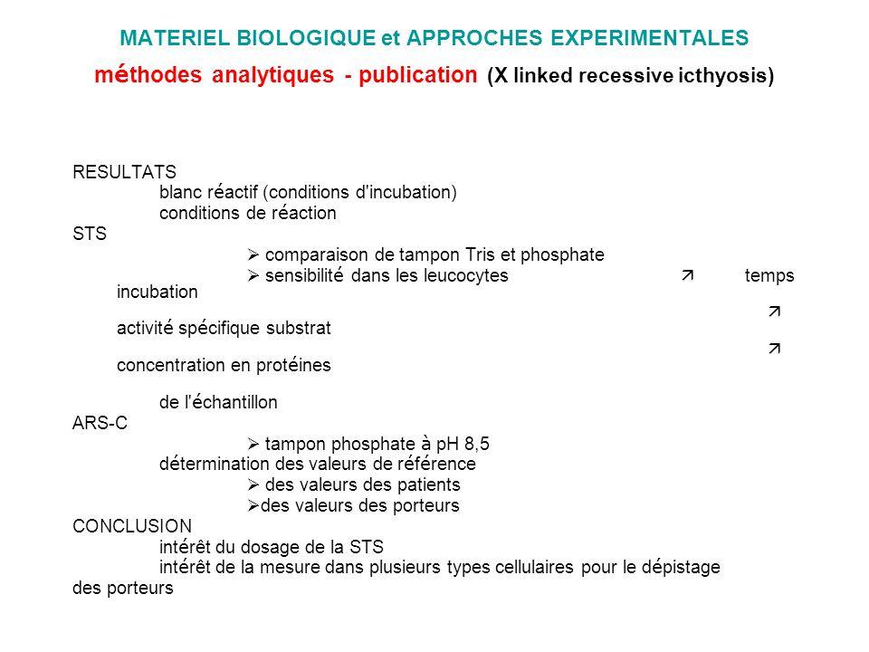 MATERIEL BIOLOGIQUE et APPROCHES EXPERIMENTALES m é thodes analytiques - publication (X linked recessive icthyosis) RESULTATS blanc r é actif (conditi