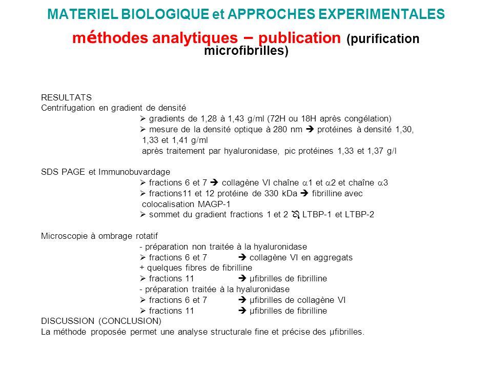 MATERIEL BIOLOGIQUE et APPROCHES EXPERIMENTALES m é thodes analytiques – publication (purification microfibrilles) RESULTATS Centrifugation en gradien