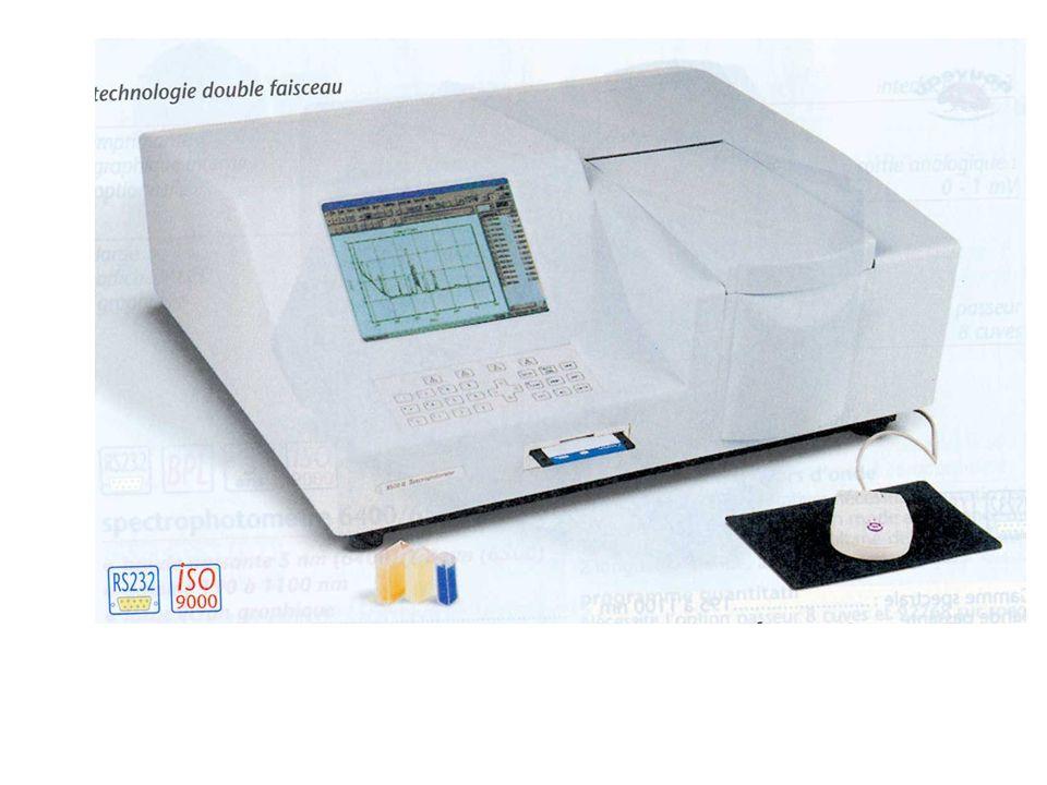 MATERIEL BIOLOGIQUE et APPROCHES EXPERIMENTALES m é thodes analytiques – observation microscopique Méthodes âla microscopie électronique qui utilise un faisceau délectrons.