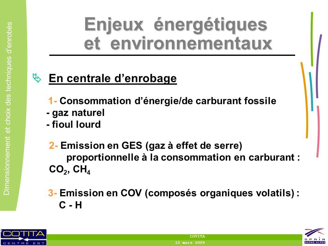 2 2 Dimensionnement et choix des techniques denrobés 2 COTITA 12 mars 2009 Enjeux énergétiques et environnementaux En centrale denrobage 1- Consommation dénergie/de carburant fossile - gaz naturel - fioul lourd 2- Emission en GES (gaz à effet de serre) proportionnelle à la consommation en carburant : CO 2, CH 4 3- Emission en COV (composés organiques volatils) : C - H