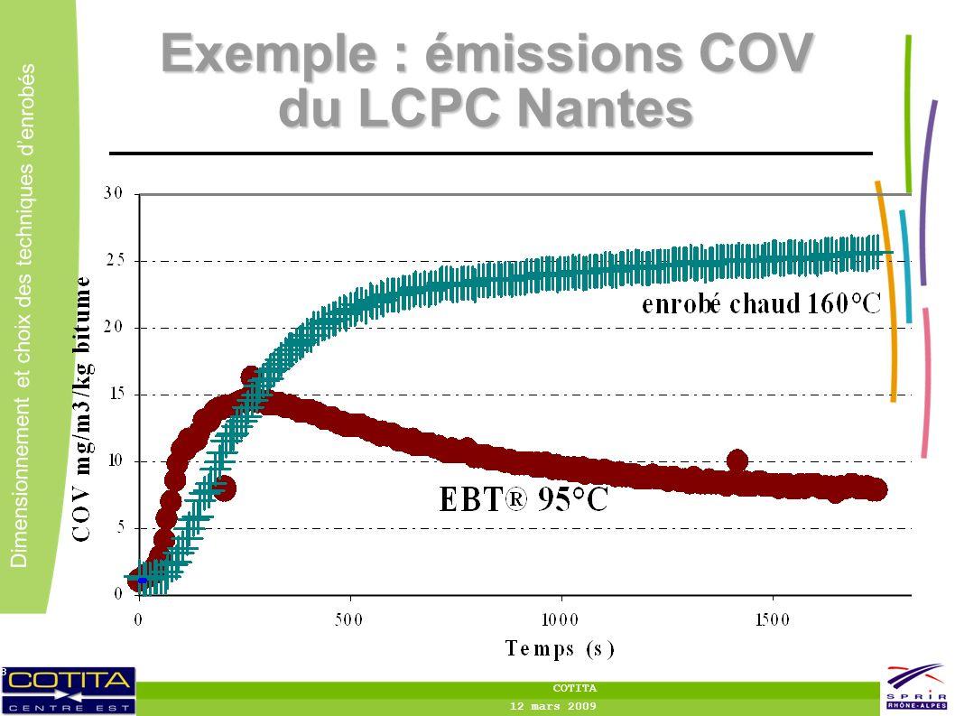 8 8 Dimensionnement et choix des techniques denrobés 8 COTITA 12 mars 2009 Exemple : émissions COV du LCPC Nantes