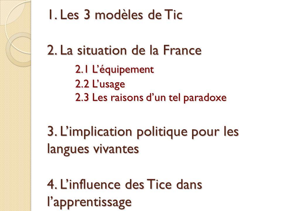 1. Les 3 modèles de Tic 2. La situation de la France 2.1 Léquipement 2.2 Lusage 2.3 Les raisons dun tel paradoxe 3. Limplication politique pour les la