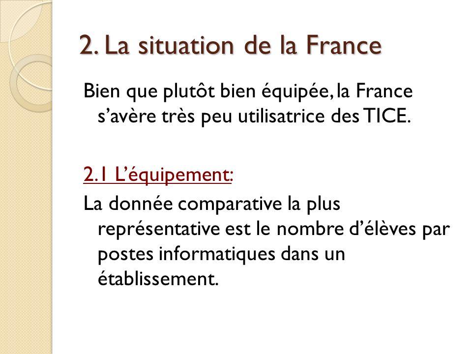 2. La situation de la France Bien que plutôt bien équipée, la France savère très peu utilisatrice des TICE. 2.1 Léquipement: La donnée comparative la