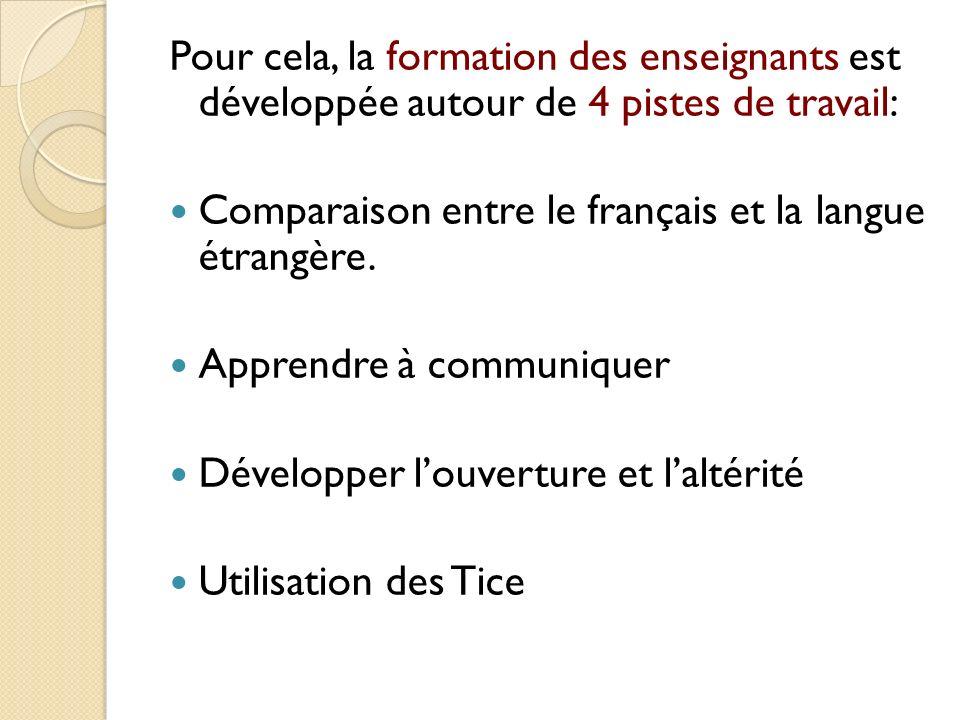 Pour cela, la formation des enseignants est développée autour de 4 pistes de travail: Comparaison entre le français et la langue étrangère. Apprendre