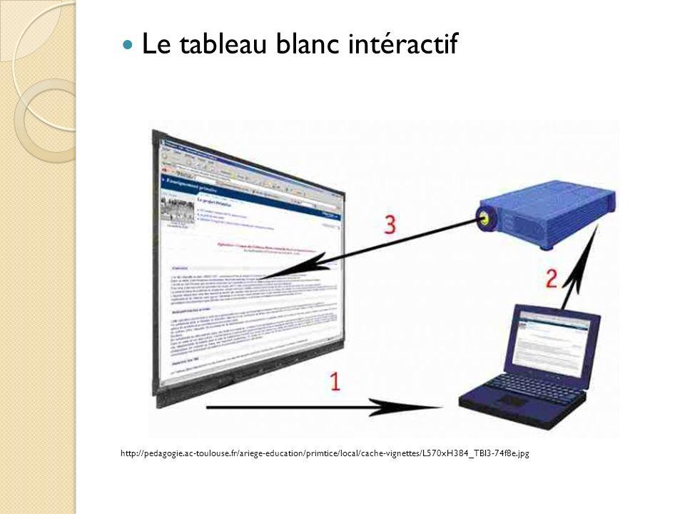 Le tableau blanc intéractif http://pedagogie.ac-toulouse.fr/ariege-education/primtice/local/cache-vignettes/L570xH384_TBI3-74f8e.jpg
