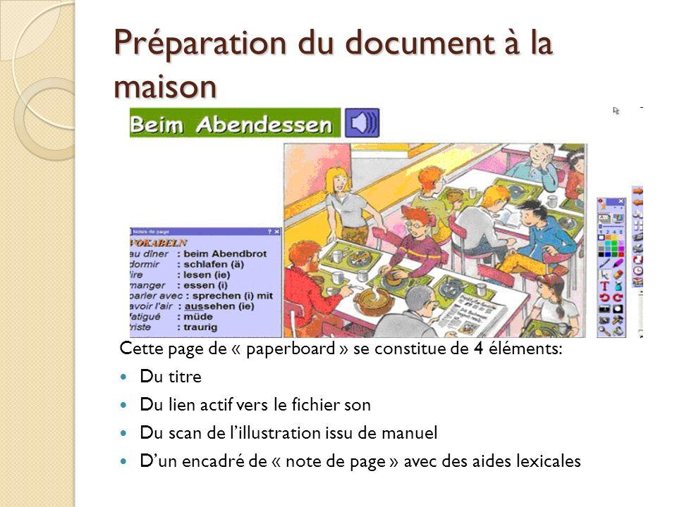 Préparation du document à la maison Cette page de « paperboard » se constitue de 4 éléments: Du titre Du lien actif vers le fichier son Du scan de lil