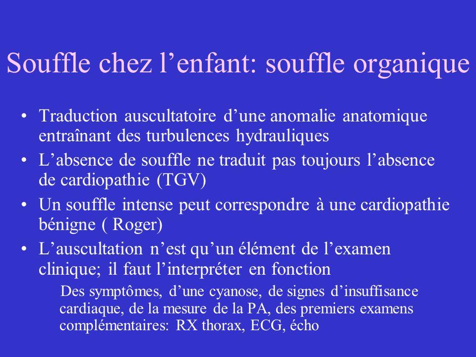 Souffle chez lenfant: souffle organique Traduction auscultatoire dune anomalie anatomique entraînant des turbulences hydrauliques Labsence de souffle