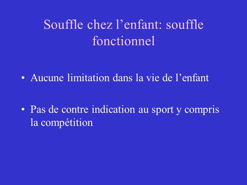 Souffle chez lenfant: souffle fonctionnel Aucune limitation dans la vie de lenfant Pas de contre indication au sport y compris la compétition